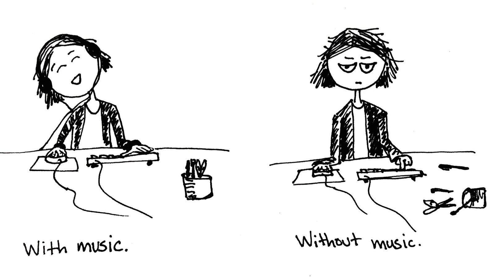 Как слушают музыку сотрудники Basecamp по всему миру - 4