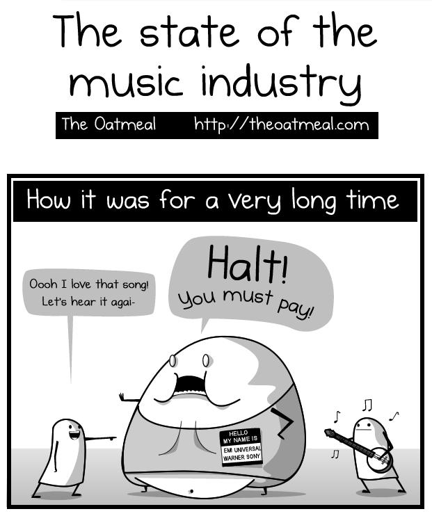 Как слушают музыку сотрудники Basecamp по всему миру - 6