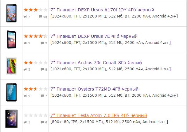 Новый аукцион в Яндекс Директ: 3 изменения и как их использовать - 6