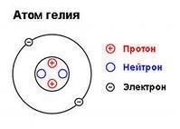 Стандартная модель элементарных частиц для начинающих - 2