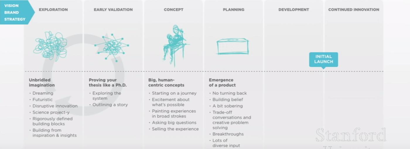 Хосейн Рахман: Как в Jawbone проектируют hardware-продукты - 10