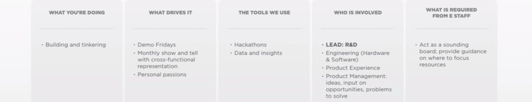 Хосейн Рахман: Как в Jawbone проектируют hardware-продукты - 12