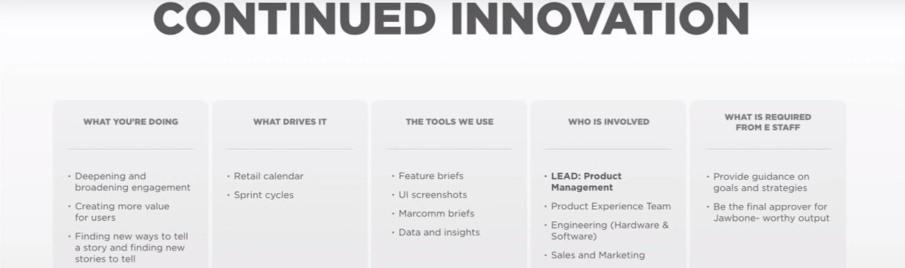 Хосейн Рахман: Как в Jawbone проектируют hardware-продукты - 16