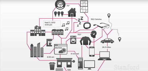 Хосейн Рахман: Как в Jawbone проектируют hardware-продукты - 3