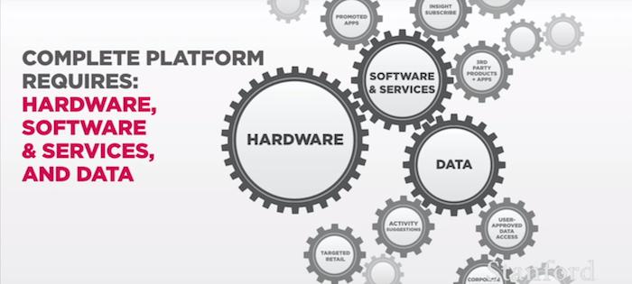 Хосейн Рахман: Как в Jawbone проектируют hardware-продукты - 6