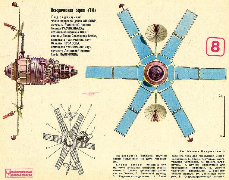 Советская орбитальная хитрость - 5