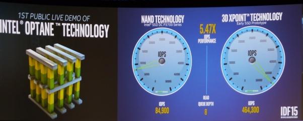 Intel и Micron рассказали о новой энергонезависимой памяти, которая в 1000 раз быстрее NAND - 2
