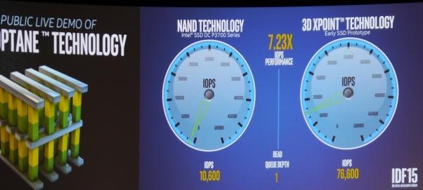 Intel и Micron рассказали о новой энергонезависимой памяти, которая в 1000 раз быстрее NAND - 3