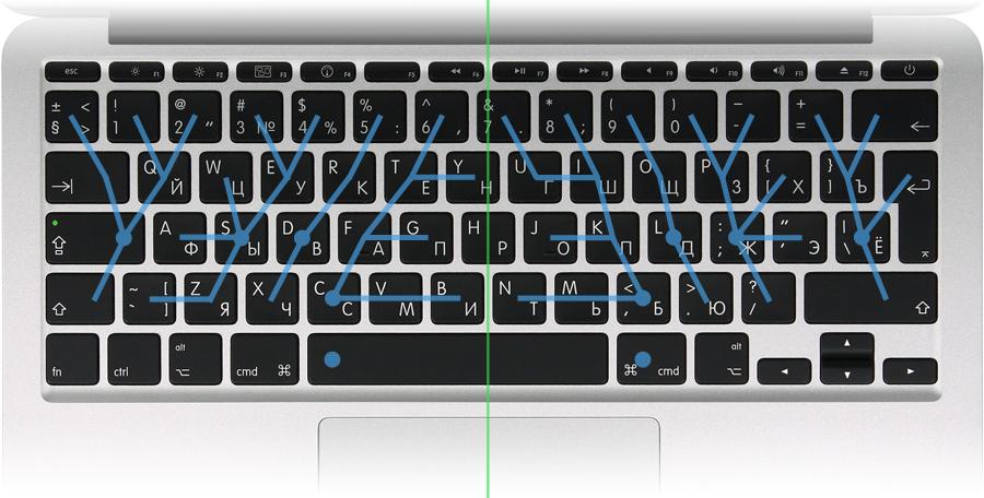 Эргономическая печать на обычной клавиатуре - 10