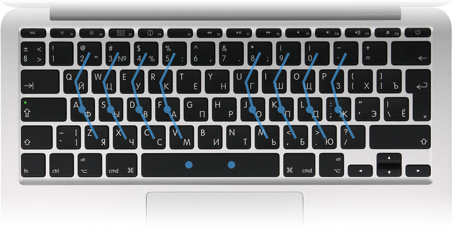 Эргономическая печать на обычной клавиатуре - 2
