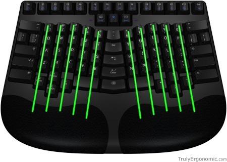 Эргономическая печать на обычной клавиатуре - 5