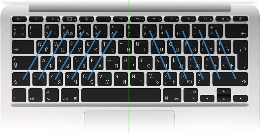 Эргономическая печать на обычной клавиатуре - 7