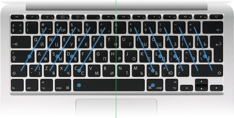 Эргономическая печать на обычной клавиатуре - 1
