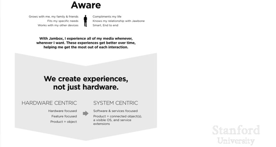 Хосейн Рахман: Процесс проектирования в Jawbone - 5