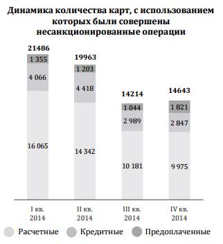 Сбербанк и отдел «К» поймали мошенников, укравших пять миллионов рублей с банковских карт с помощью атак на Android-смартфоны - 3