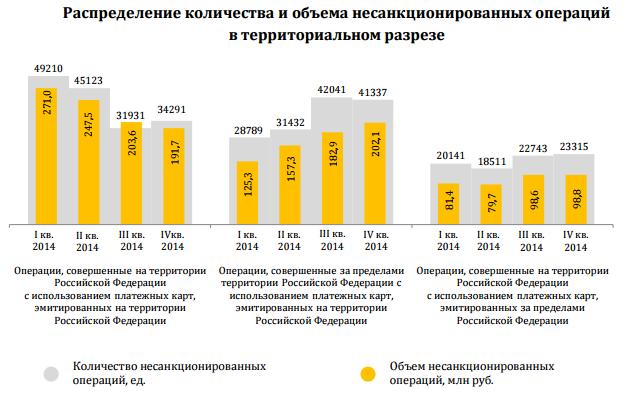 Сбербанк и отдел «К» поймали мошенников, укравших пять миллионов рублей с банковских карт с помощью атак на Android-смартфоны - 4