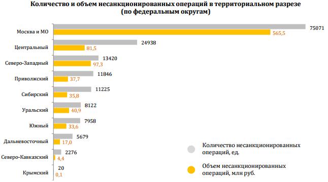 Сбербанк и отдел «К» поймали мошенников, укравших пять миллионов рублей с банковских карт с помощью атак на Android-смартфоны - 5
