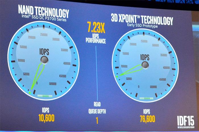 Intel Optane: новый бренд для революционной памяти 3D XPoint - 4