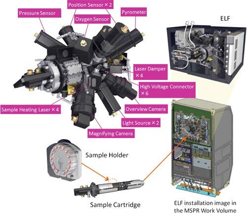[Старт успешен] Где посмотреть запуск HTV-5 - 2