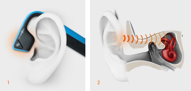 AfterShokz Trekz Titanium™: новая версия наушников с костной проводимостью звука - 3