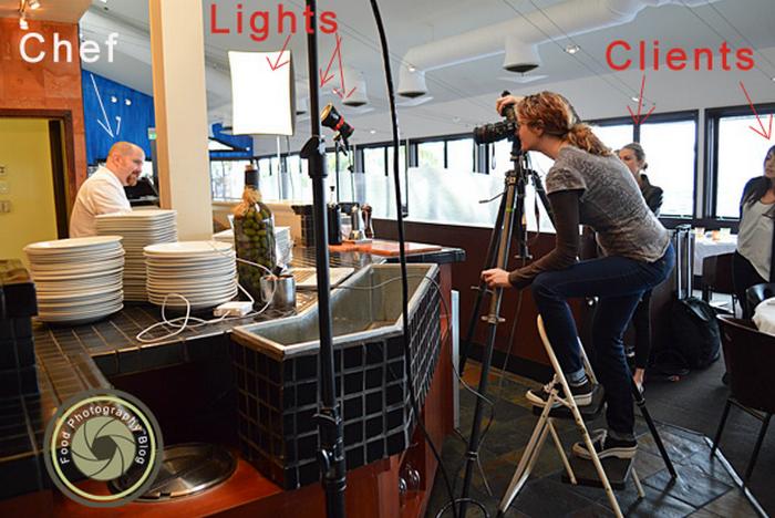 Не все так просто: Как рестораны фотографируют еду - 9