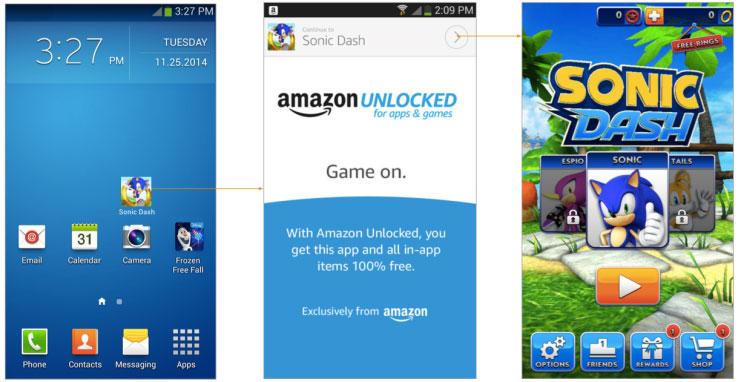 Amazon Unlocked Program