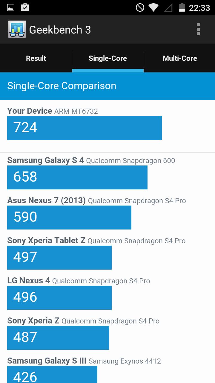 Обзор Just5 Blaster 2: новый дизайнерский смартфон от бренда, обогнавшего по продажам iPhone и Samsung* - 33