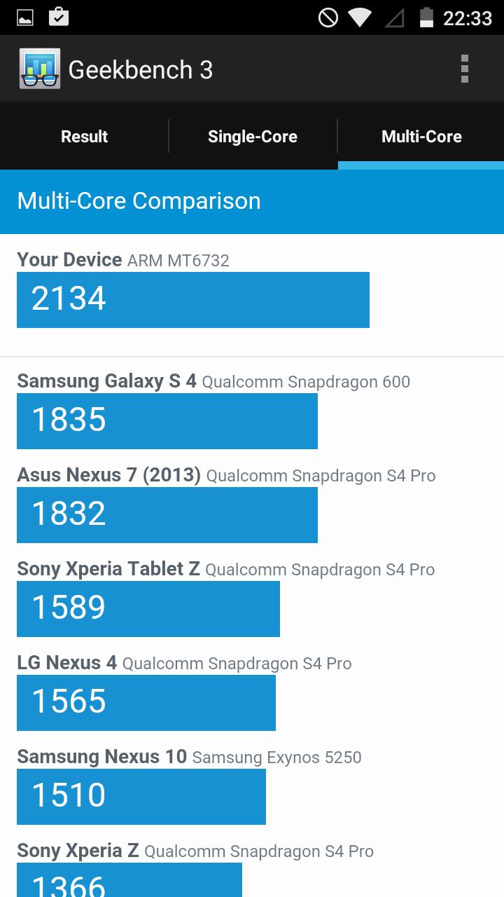 Обзор Just5 Blaster 2: новый дизайнерский смартфон от бренда, обогнавшего по продажам iPhone и Samsung* - 34