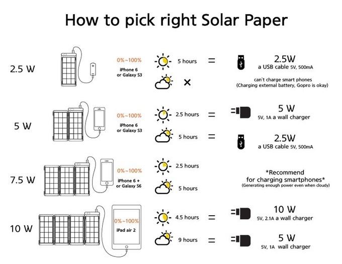 Полезное дополнение походного рюкзака – солнечная батарея - 4