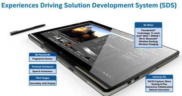 Планшет Intel ближайшего будущего: возможности