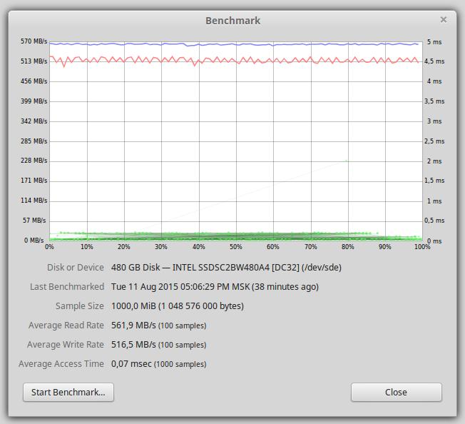 Тестируем PostgreSQL на SSD RAID-0 массиве с таблицей в 10 миллиардов записей. (Часть 1) - 2