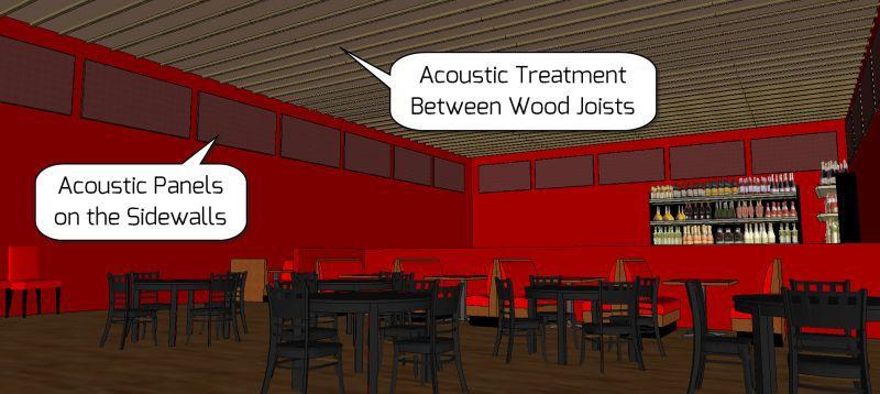 Акустическая емкость: Зачем рестораны снижают уровень шума - 3