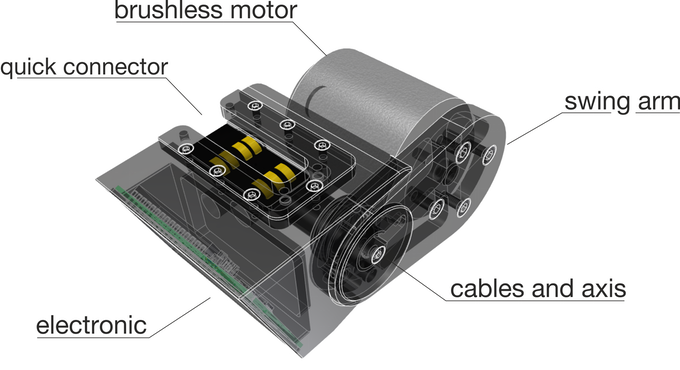 go-e ONwheel превратит обычный велосипед в электротранспорт за считанные секунды - 4