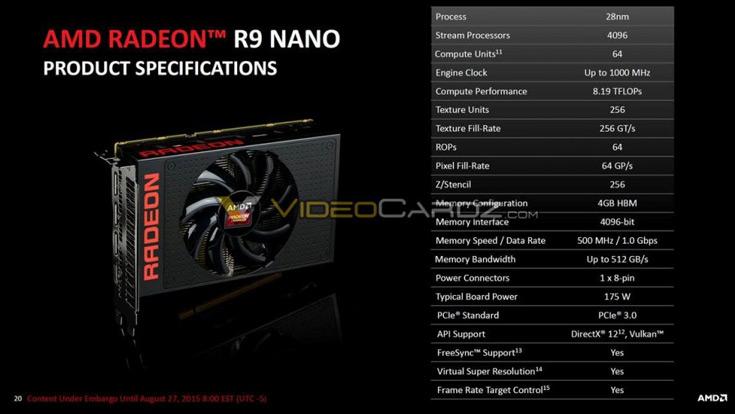 Графический процессор 3D-карты AMD Radeon R9 Nano работает на частоте до 1000 МГц