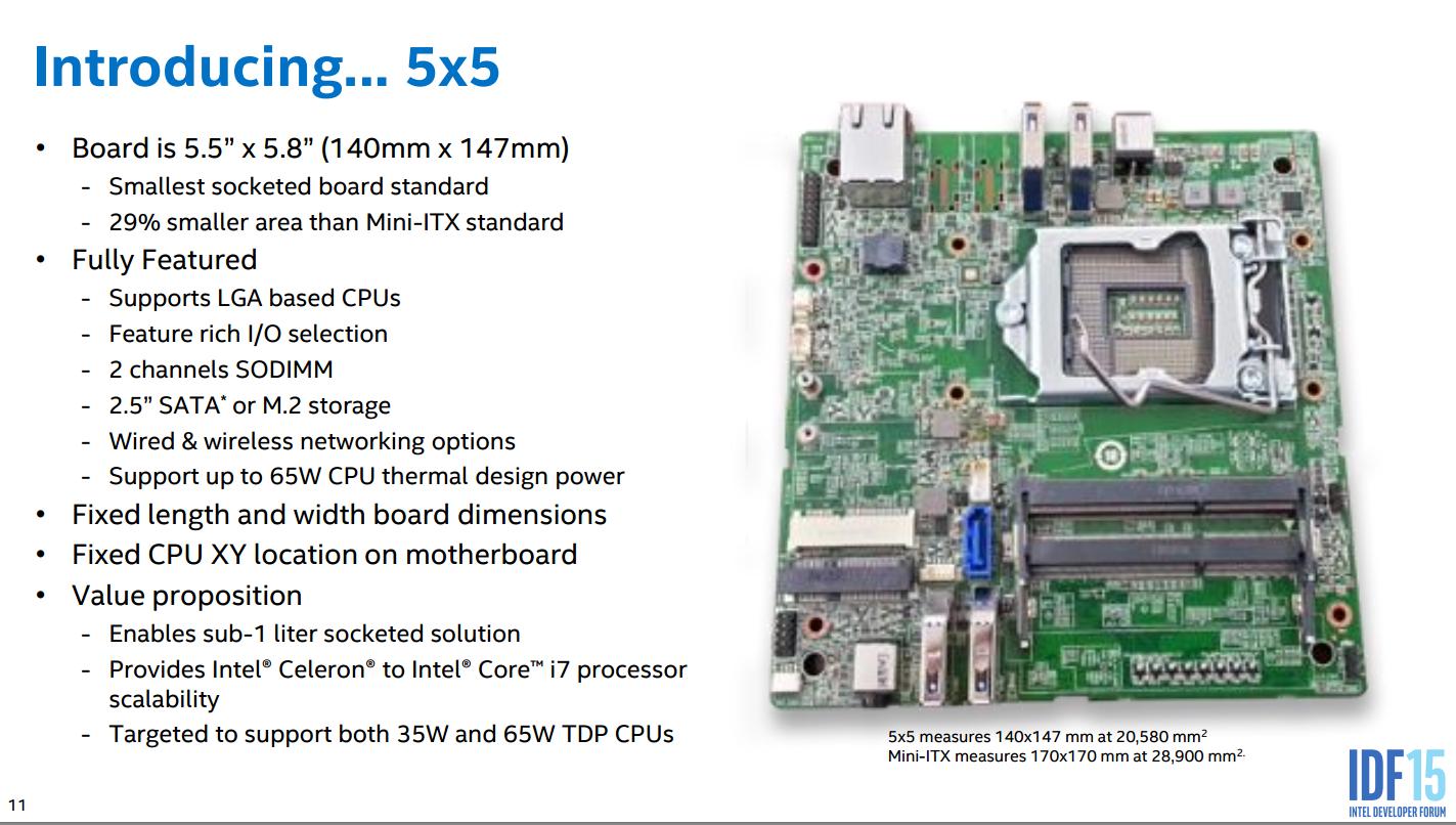 Новинки от Intel - 15