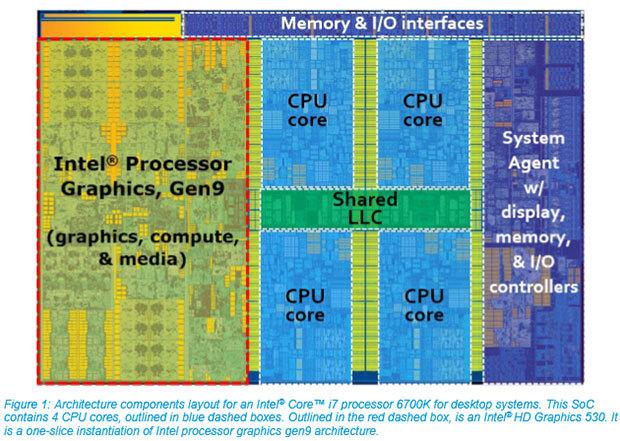 Новинки от Intel - 9