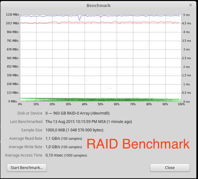 Тестируем PostgreSQL на SSD RAID-0 массиве с таблицей в 10 миллиардов записей. (Часть 2) - 3