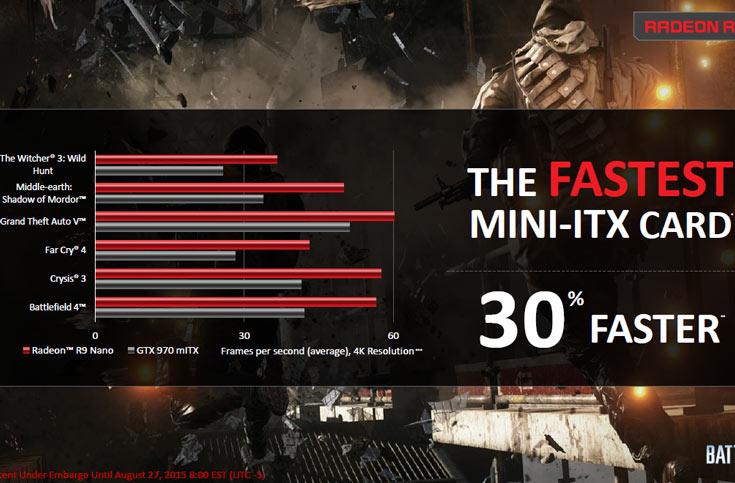 AMD Radeon R9 Nano — самая быстрая 3D-карта для систем типоразмера mini-ITX