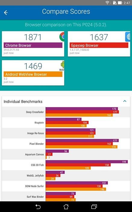 Обзор планшета ASUS ZenPad 8.0 - 29