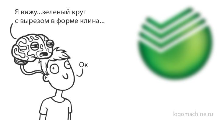 Смотрим на логотипы вместе с мозгом - 3