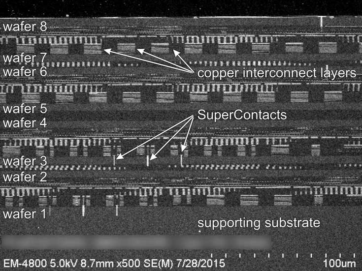 Объемная компоновка обеспечивает рекордную степень интеграции