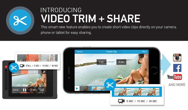 Функциональность Trim and Share значительно упрощает этот процесс