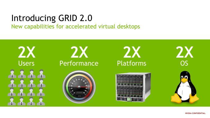 Nvidia представила платформу GRID 2.0 и адаптеры Tesla M60 и Tesla M6
