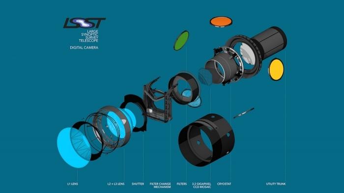 В США приступают к реализации проекта по созданию 3,2 Гп цифровой камеры — Большого обзорного телескопа - 1