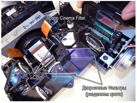 Форсируем цвета проектора с «Epson Cinema Filter» - 5
