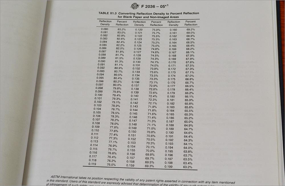 STMC-тестирование. Как достичь гарантированного качества отпечатков по оптимальной цене - 4