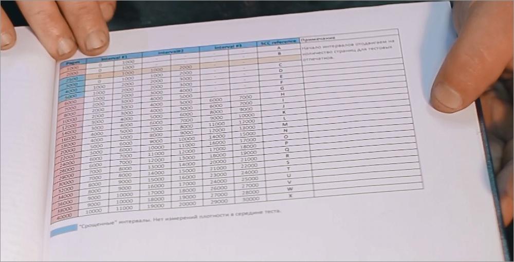 STMC-тестирование. Как достичь гарантированного качества отпечатков по оптимальной цене - 6