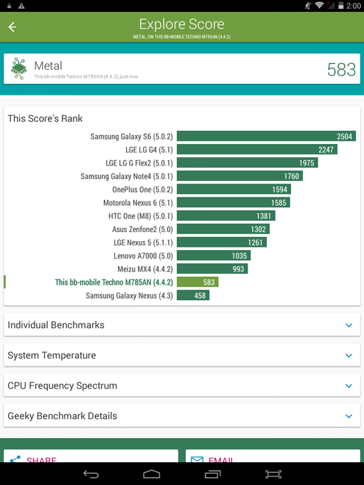 Терминатор по имени Аннушка: обзор металлического планшета bb-mobile Techno 7.85 3G M785AN - 29