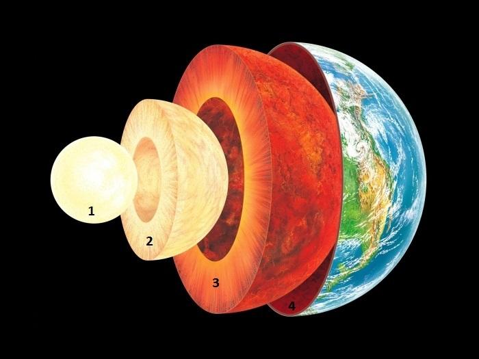 5 фактов о планете Земля. Краткий справочник - 3