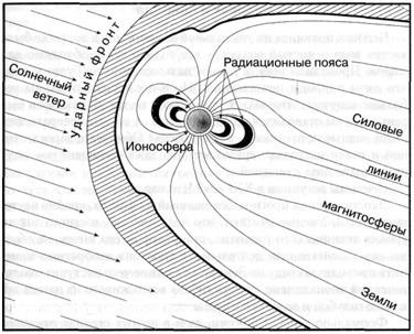 5 фактов о планете Земля. Краткий справочник - 4